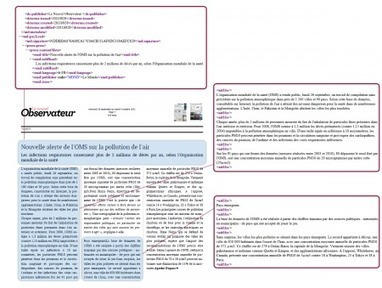 EDD, plateforme de presse française | Presse numérique, Presse 2.0. | Scoop.it