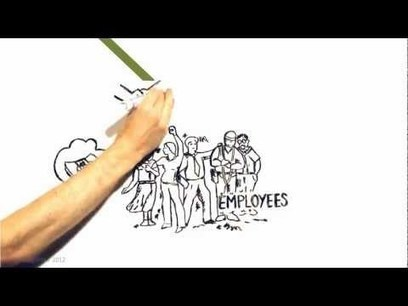 The X Model of Employee Engagement | Customer Engagement | Scoop.it