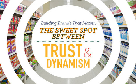 Havas Worldwide Prosumer Report: Trust & Dynamism   Advertising is not any career, it's an art.   Scoop.it