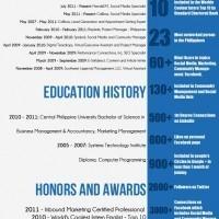 Creative Infographic Resume of Jonha Revesencio | The business value of technology | Scoop.it