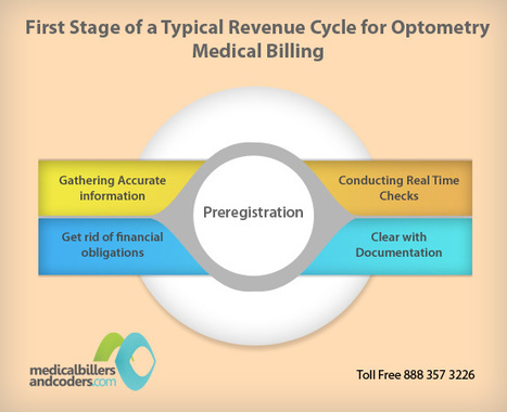 First Stage of a Typical Revenue Cycle for Optometry Medical Billing | Medical Billing and Coding Software | Scoop.it