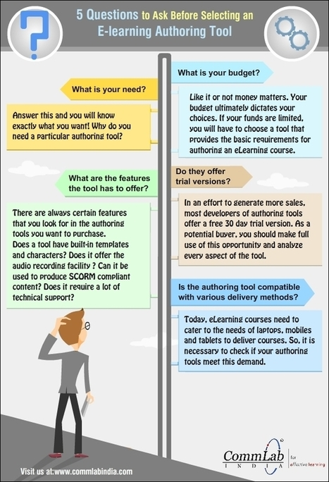 5 Questions to Ask Before Selecting an E-learning Authoring Tool – An Infographic   Teaching in the XXI Century   Scoop.it