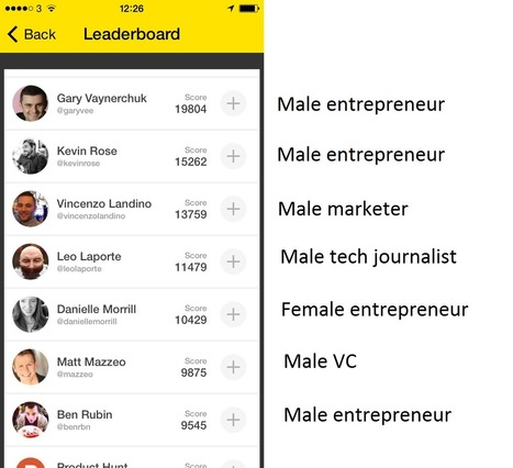 What marketers need to know about Meerkat | Technology | Scoop.it