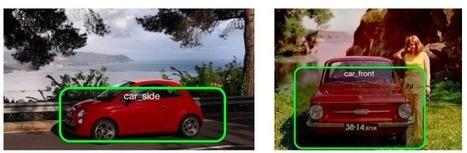 Pinterest s'offre une technologie de reconnaissance visuelle, Visual Graph | What's up in Social Media? | Scoop.it