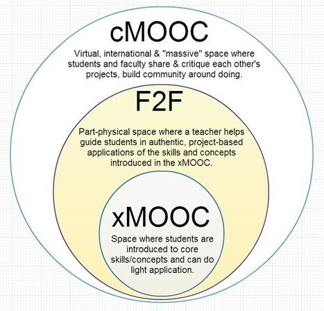 xMOOC Communities Should Learn From cMOOCs | EDUCAUSE.edu | Massively MOOC | Scoop.it