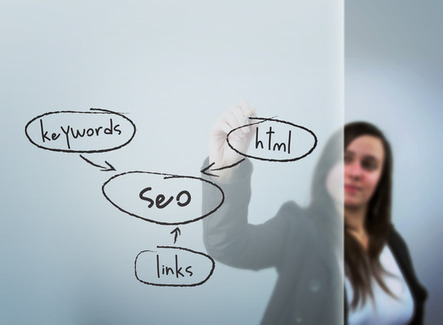Part 3/9: Writing #SEO Content that Engages Your Audience - #WidgetWare #seowritingguide | Backlink - Easily build 25 UNIQUE quality inbound backlinks to your pages every day! | Scoop.it