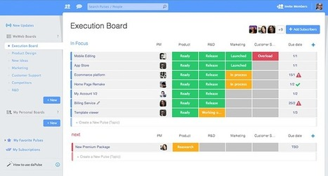 1 Easy Way to Track Everything. | Innovative Marketing and Crowdfunding | Scoop.it