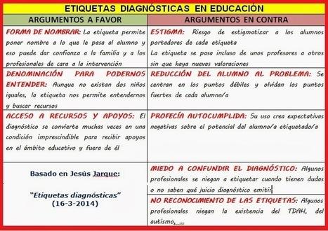 Etiquetas diagnósticas en educación, ¿sí o no?   Orientación Educativa - Enlaces para mi P.L.E.   Scoop.it