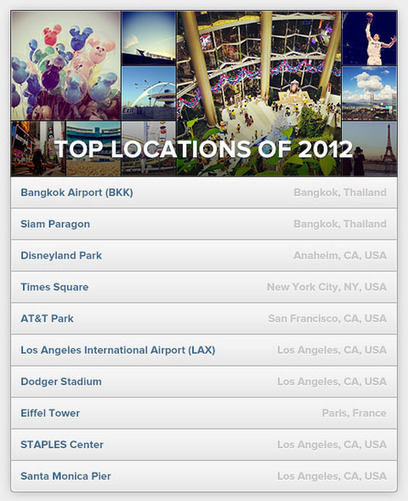 The Most Instagrammed Location of 2012 is an Airport in Bangkok   Digital-News on Scoop.it today   Scoop.it