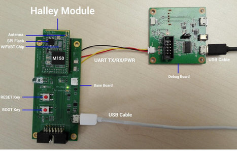 Ingenic Halley is a $20 Linux based IoT Board with Wi-Fi and Bluetooth 4.1 Connectivity | Embedded Systems News | Scoop.it
