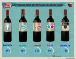 Lezioni di Social Media Marketing nell'industria americana del vino | Social Media, Content Marketing News & Trends... | Scoop.it