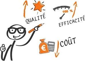Voiture - Assurance crédit immobilier low cost - Comparateur assurance prêt   Communication et référencement   Scoop.it