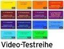 "Video-Seo-Test und Ranking-Analyse (""Rakselbag"") | Video Marketing & Content DE | Scoop.it"
