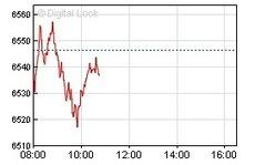 Ryanair upgrade boosts airline shares | Microeconomics (Bramcote College A-Level Economics AQA) | Scoop.it