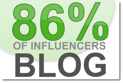 10 Insights on Social Media and Blogging Influence: New Research | The right foundation for Social Media | Scoop.it