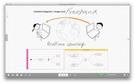 Sketchboard : un tableau partagé en ligne | Ressources pour les TICE en primaire | Scoop.it