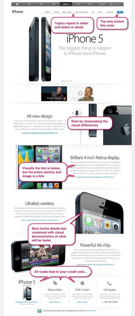 iPhone 5 - Learn marketing from the most popular landing pages | World of #SEO, #SMM, #ContentMarketing, #DigitalMarketing | Scoop.it