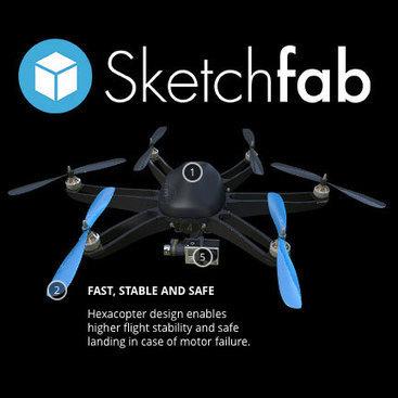 Sketchfab: 3D Model Tells Its Own Story - 3D Printing Industry | 3D Printing Industry | Scoop.it