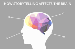 The Science of Storytelling [Infographic] | Emerging Learning Technologies | Scoop.it