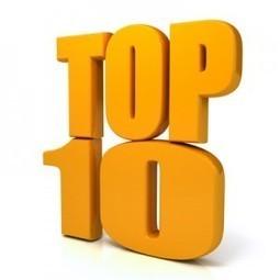 Charlotte Home Seller Guide | Top 10 Seller Mistakes in 2013 | Real Estate Across America | Scoop.it