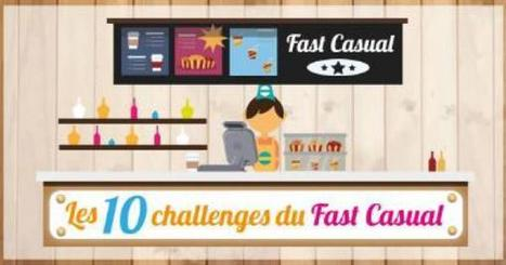 Les 10 challenges de la restauration Fast Casual | Food trends | Scoop.it