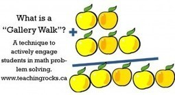 Three Part Lessons ~ What is Gallery Walk? | Three Part Problem solving in Math | Scoop.it