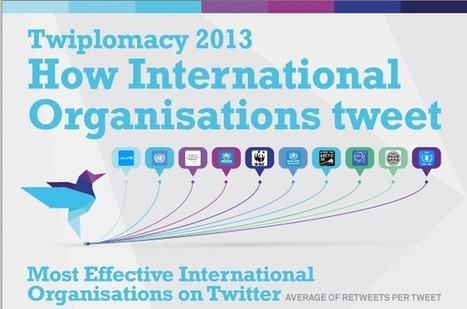 The Daily: Digging into IO Twiplomacy   The Public Diplomat   ediplomacy   Scoop.it
