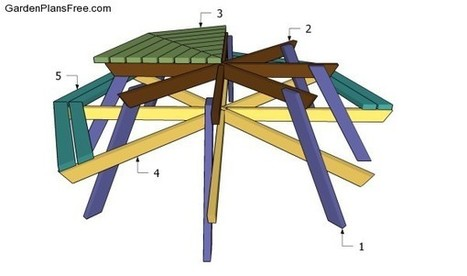 Octagon picnic table plans free free garden p for Octagon picnic table blueprints