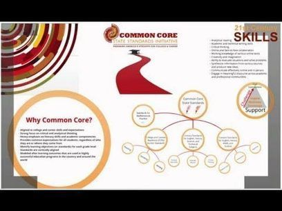 Common Core State Standards Myths & Facts (from NCTM Illuminations) | First Grade Leaders | Scoop.it
