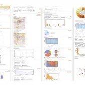 Analizza l'uso che fai di Facebook grazie a Wolfram Alpha   The Matteo Rossini Post   Scoop.it