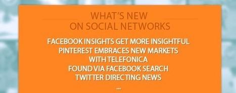 Ce qu'il faut savoir sur les réseaux sociaux : Facebook rafraîchit les statistiques, Pinterest et Telefónica en partenariat, Twitter vous informe directement   benoitvallon   Scoop.it