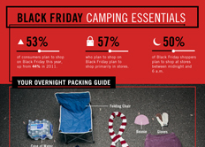 For next year - TurboTax Infographic: Black Friday Camp Out Essentials | Portable MS MIT Degree | Scoop.it