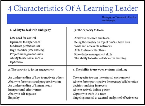 The 28 Features of A Leading Learner ~ Educational Technology and Mobile Learning | Edulateral | Scoop.it