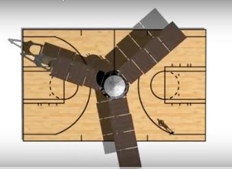 Comment ventiler un terrain de basket - Périples et pérégrinations | Le gratin de la bêtise | Scoop.it