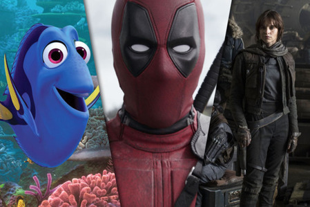 What Will Be the Highest-Grossing Movie of 2016? | Film news for AS and A2 | Scoop.it