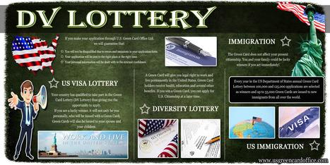 DV Lottery | DV Lottery | Scoop.it