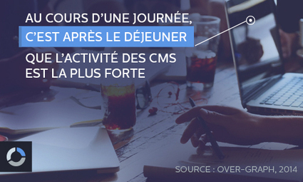A quelle heure travaillent nos Community Managers ? | Time to Learn | Scoop.it