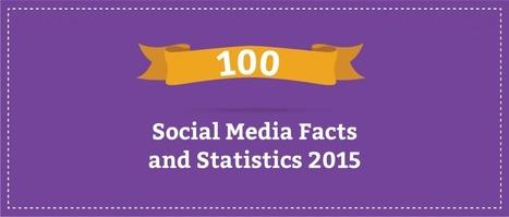 Social Media Facts & Statistics 2015 - Infinit Datum | Infinit-O Articles | Scoop.it