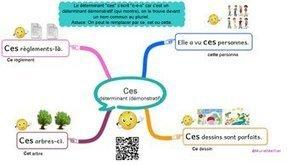 Carte mentale et QRCode pour apprendre la grammaire @MurielMeillier | Classemapping | Scoop.it