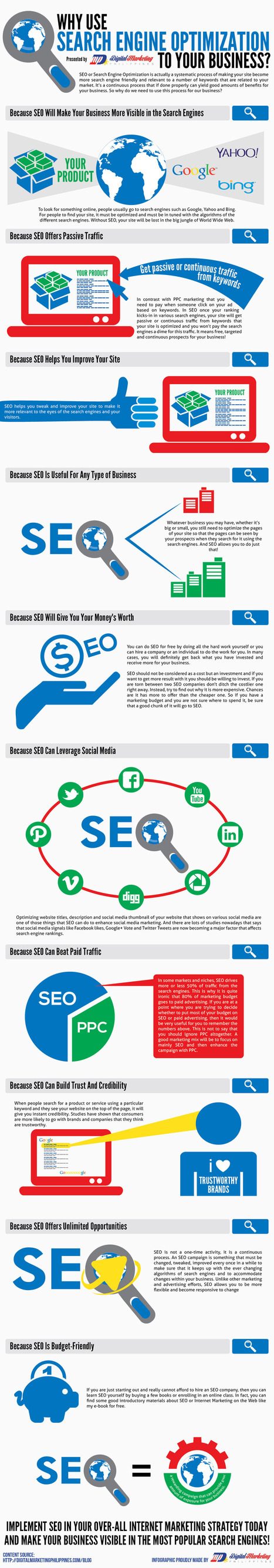 Why Use Search Engine Optimization to Your Business? (Infographic) - Business 2 Community | SEO & Social Media Marketing | Scoop.it