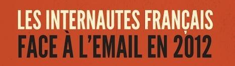 [Infographie] Les internautes français accros à leurs boîtes mail ?|FrenchWeb.fr | Web Actualités | Scoop.it