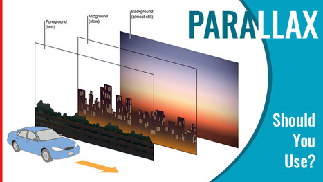 Should you use single-page, Animation Rich Parallax Website?   Web & Mobile Application Development (OPS)   Scoop.it