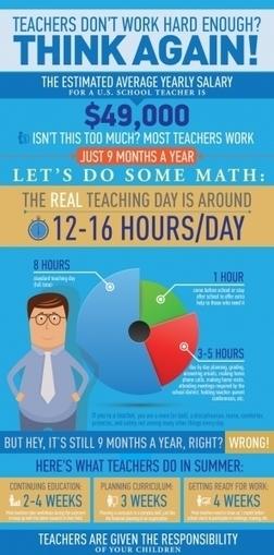 Do Teachers Work Hard Enough? Infographic | De la escuela | Scoop.it