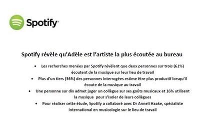 Spotify livre une étude sur la musique au travail | A Kind Of Music Story | Scoop.it