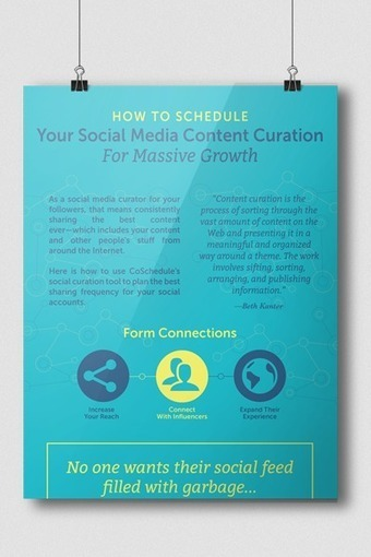 i Schedule Your Social Media Content Curation For Growth | Barcelona green tourist | Scoop.it