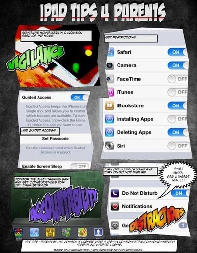 iPad Tips 4 Parents « techchef4u | iPads in Education | Scoop.it