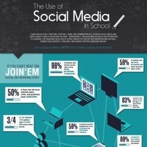 The Use of Social Media in Schools | Visual.ly | marked for sharing | Scoop.it