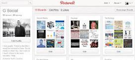 G Social Media: Pinterest & Social Media | Social Media & Networking | Scoop.it