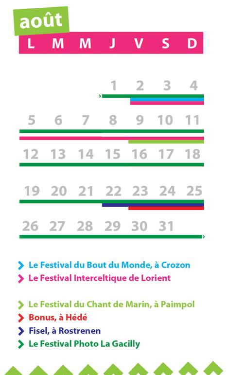 Le Collectif des festivals engagés pour le développement durable et solidaire en Bretagne | Ecoresponsabilité festivals de musique bretons | Scoop.it