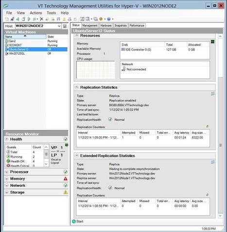 VT Technology Blog: Simplified Management for Microsoft Free Hyper-V Server. | VT Technology Blog | Scoop.it